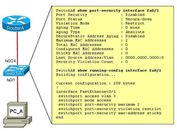 CCNA Training » New CCNA – Security Questions